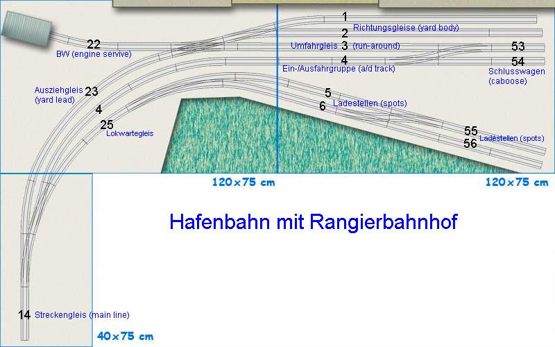 http://k.f.geering.info/modellbahn/misc/hafen-h0-rocoline1.jpg