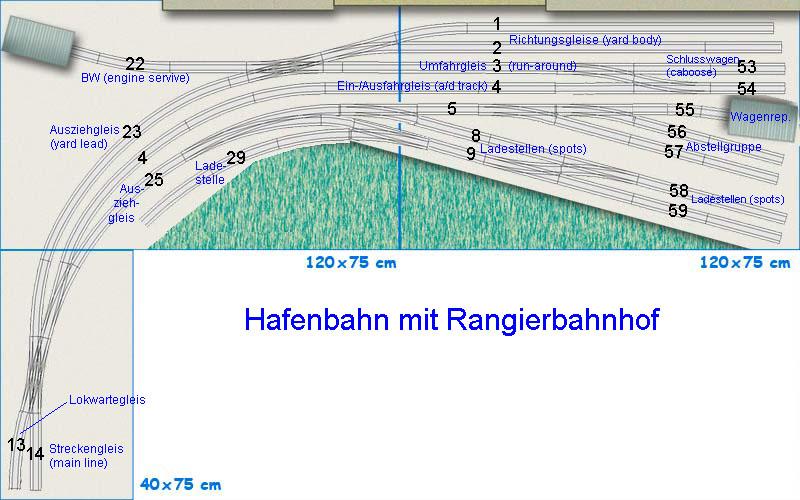 http://k.f.geering.info/modellbahn/misc/hafen-h0-rocoline2.jpg